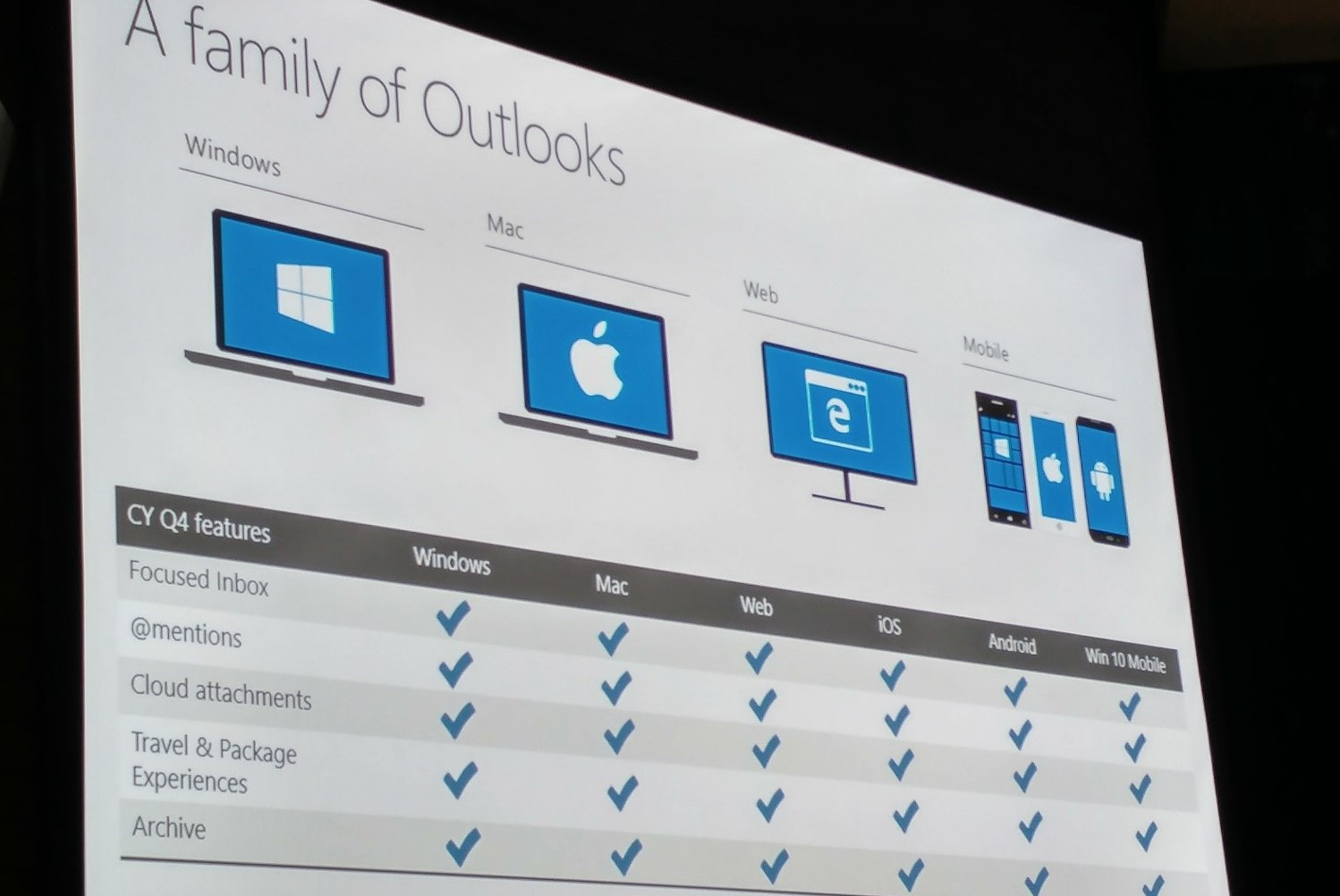microsoft ignite caase family of outlook