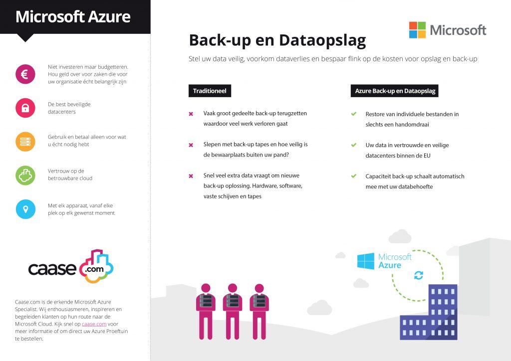 Microsoft Azure back-up bij Caase.com
