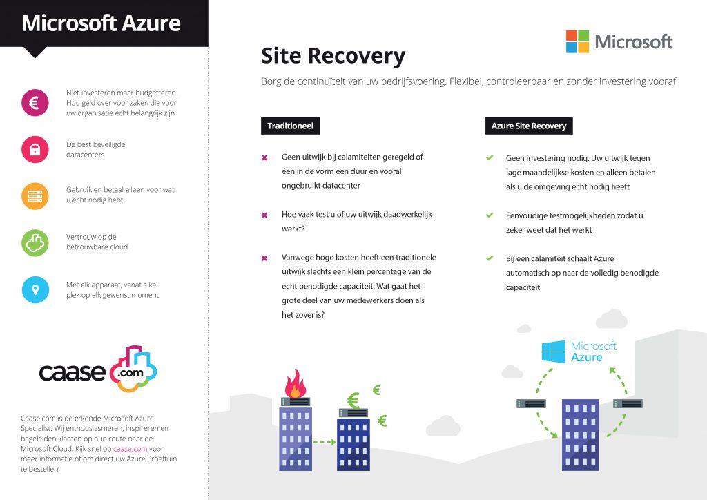 Site Recovery Azure Microsoft Caase.com