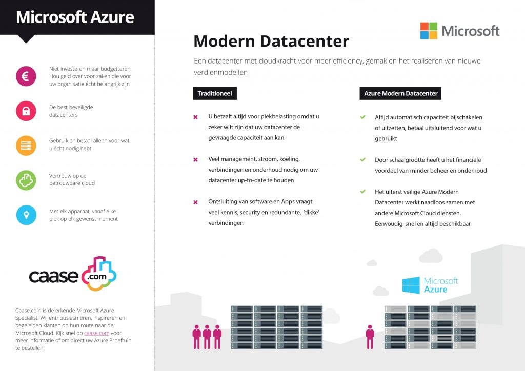 Caase.com Microsoft Azure Modern Datacenter