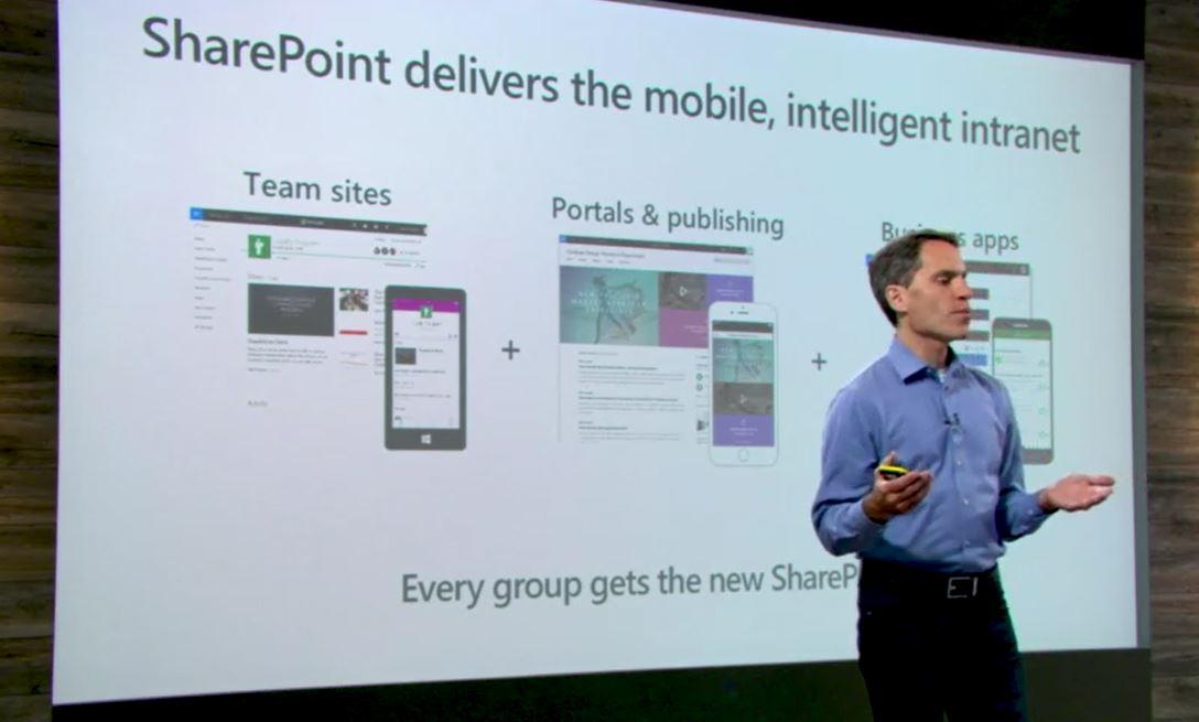 Caase Microsoft SharePoint Office365