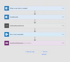 Microsoft Flow Caase.com SharePoint