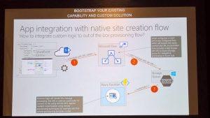 Microsoft ignite SharePoint OneDrive Caase.com update