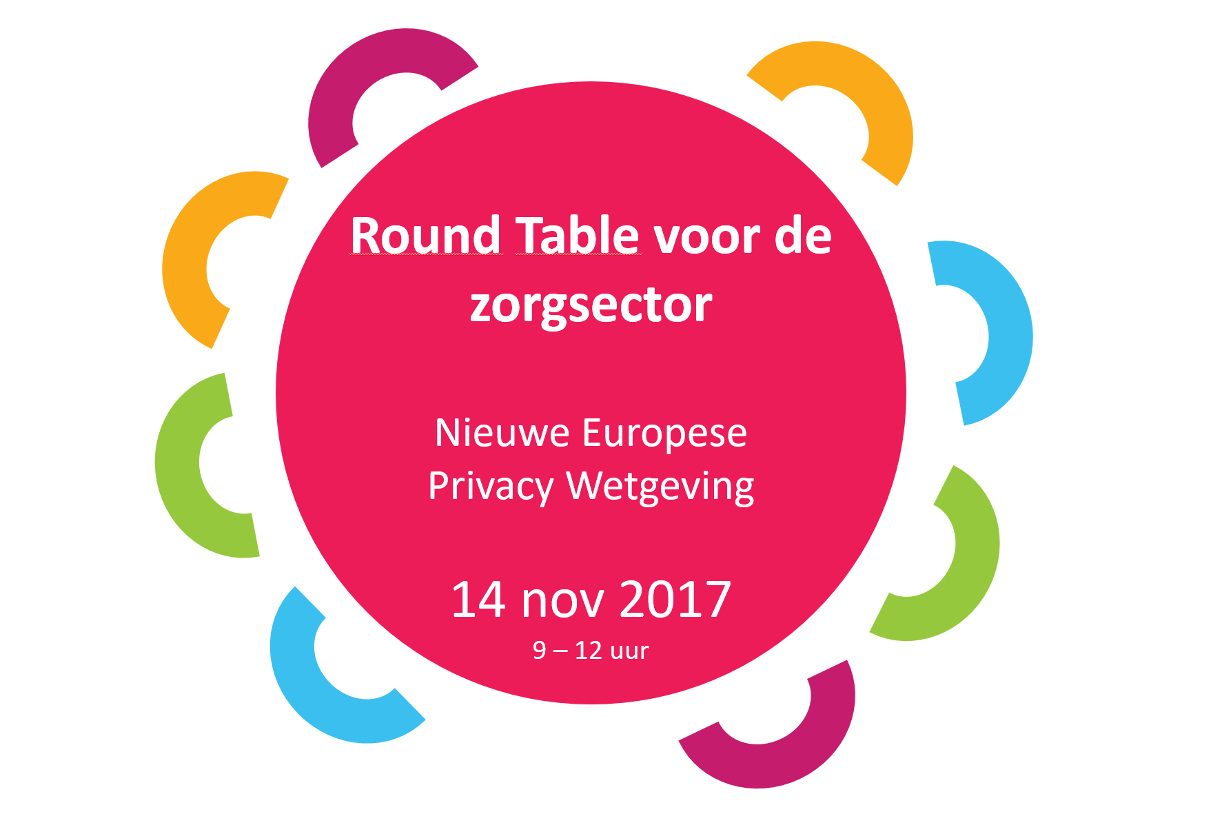 Caase.com round table AVG GDPR Zorg