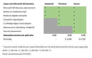 Zakelijke Microsoft 365 Business MKB abonnementen