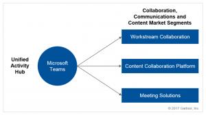 caase.com skype for business microsoft office 365 teams